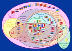 Supranational_European_Bodies